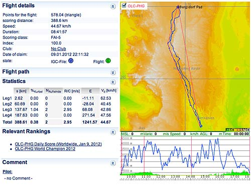 Carlos Punet's Online Contest tracklog for his out-and-return record flight in Namibia on 9 January 2012