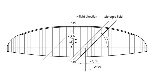 Wing markings from the CCC