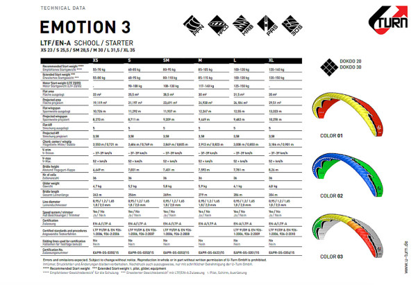 U-Turn Emotion 3 specs